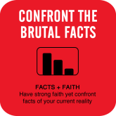 g2g-confront-facts