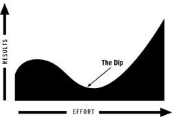 seth-godin-the-dip