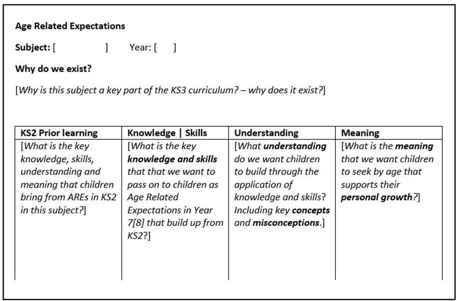 ks3-curriculum-may-2018-blog.jpg